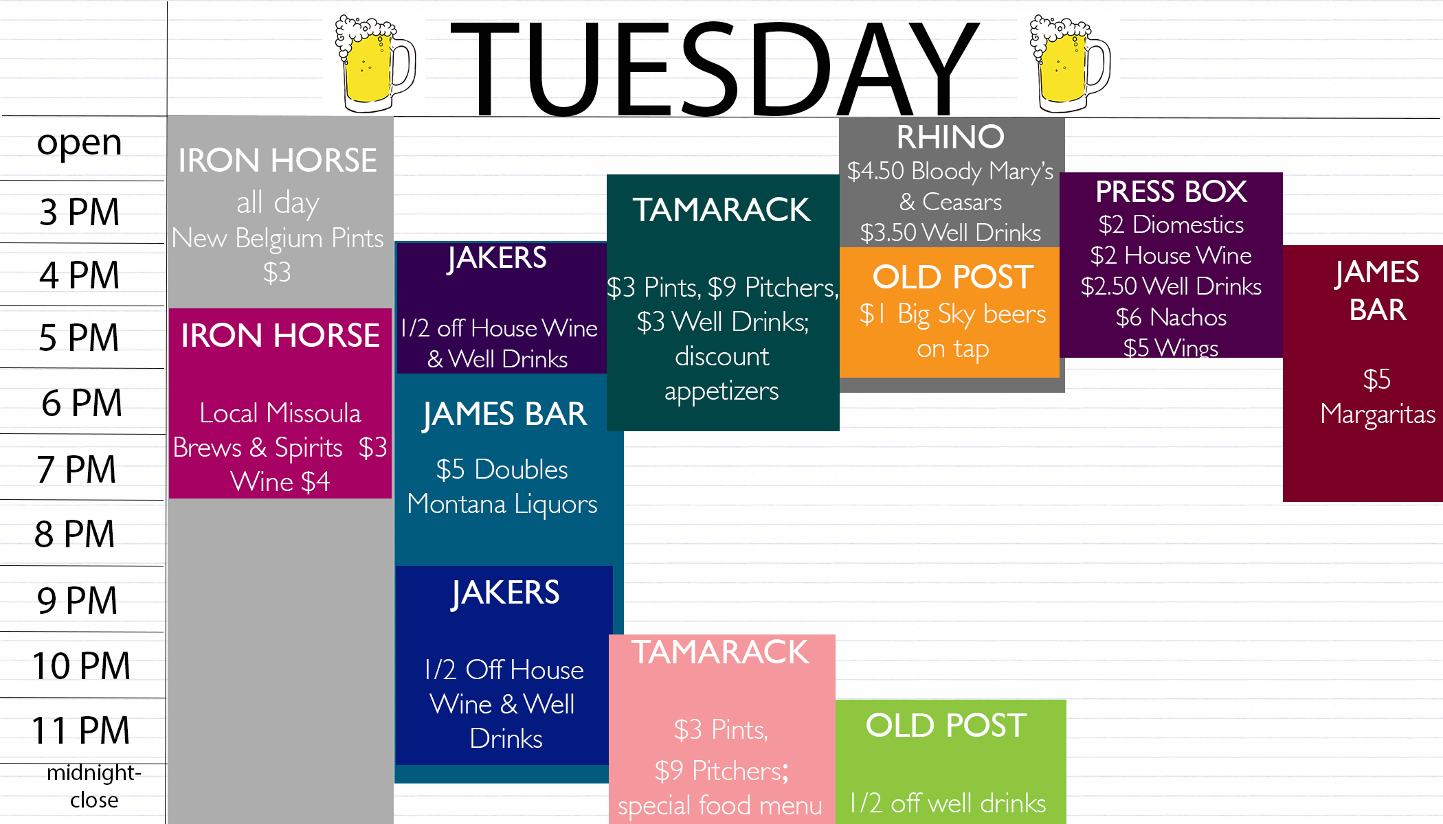 The Ultimate Guide to Missoula Happy Hours